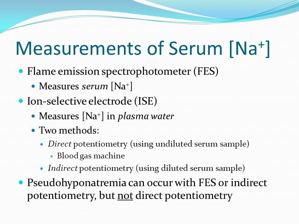 Measurements of Serum [Na+]